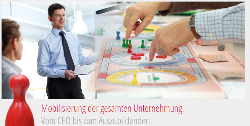 Pro4s memo unternehmenssimulation thomann consulting for Raumgestaltung tool